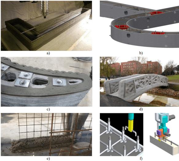 армирование-в-3d-печати-бетон